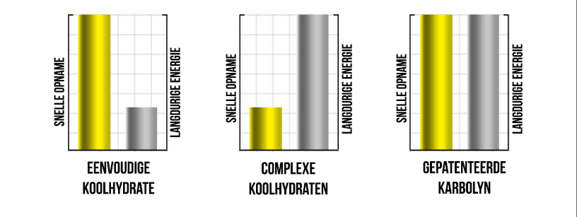 karbolyn-graph